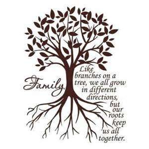 Short Quotes Family Tree Profile Picture Quotes Family Tree Quotes Family Tree Painting Family Tree Tattoo