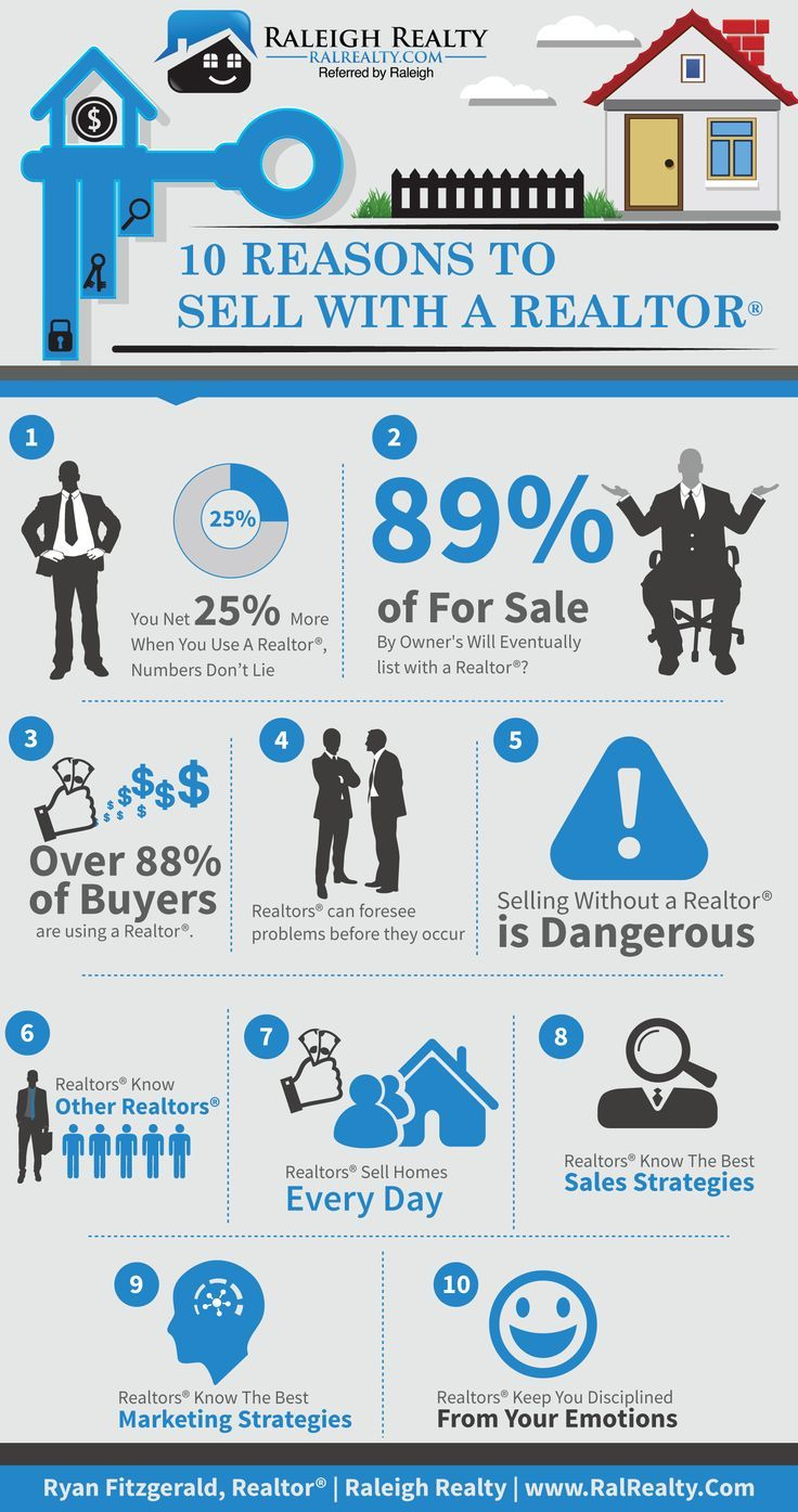 Does A Realtor Make You More Money Here Is 10 Reasons To Sell
