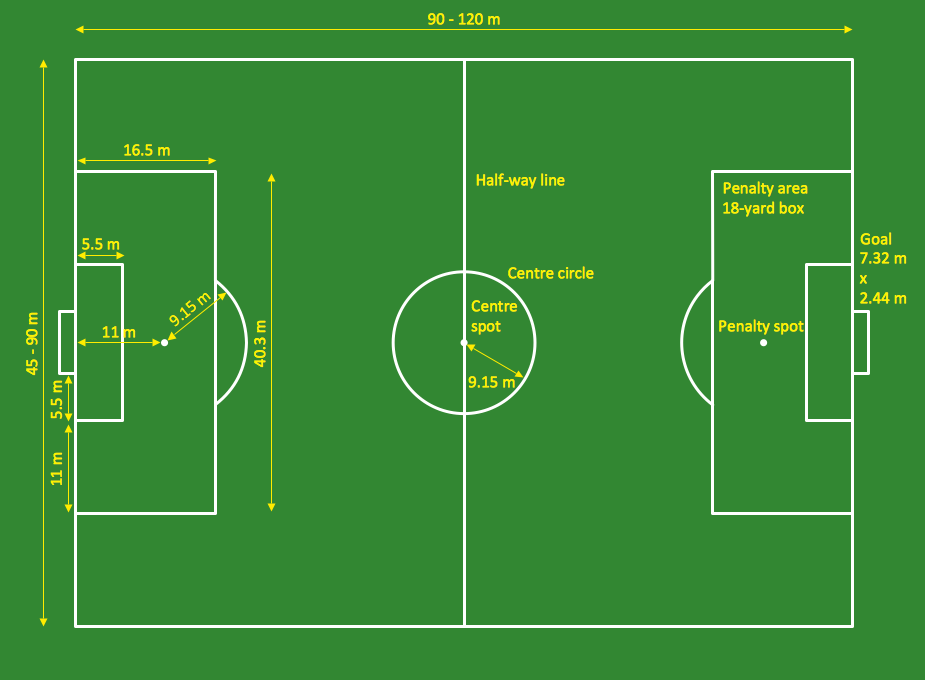 Pin By Conceptdraw On Building Plans Sport Field Plans Football Pitch Football Field Football Drawing