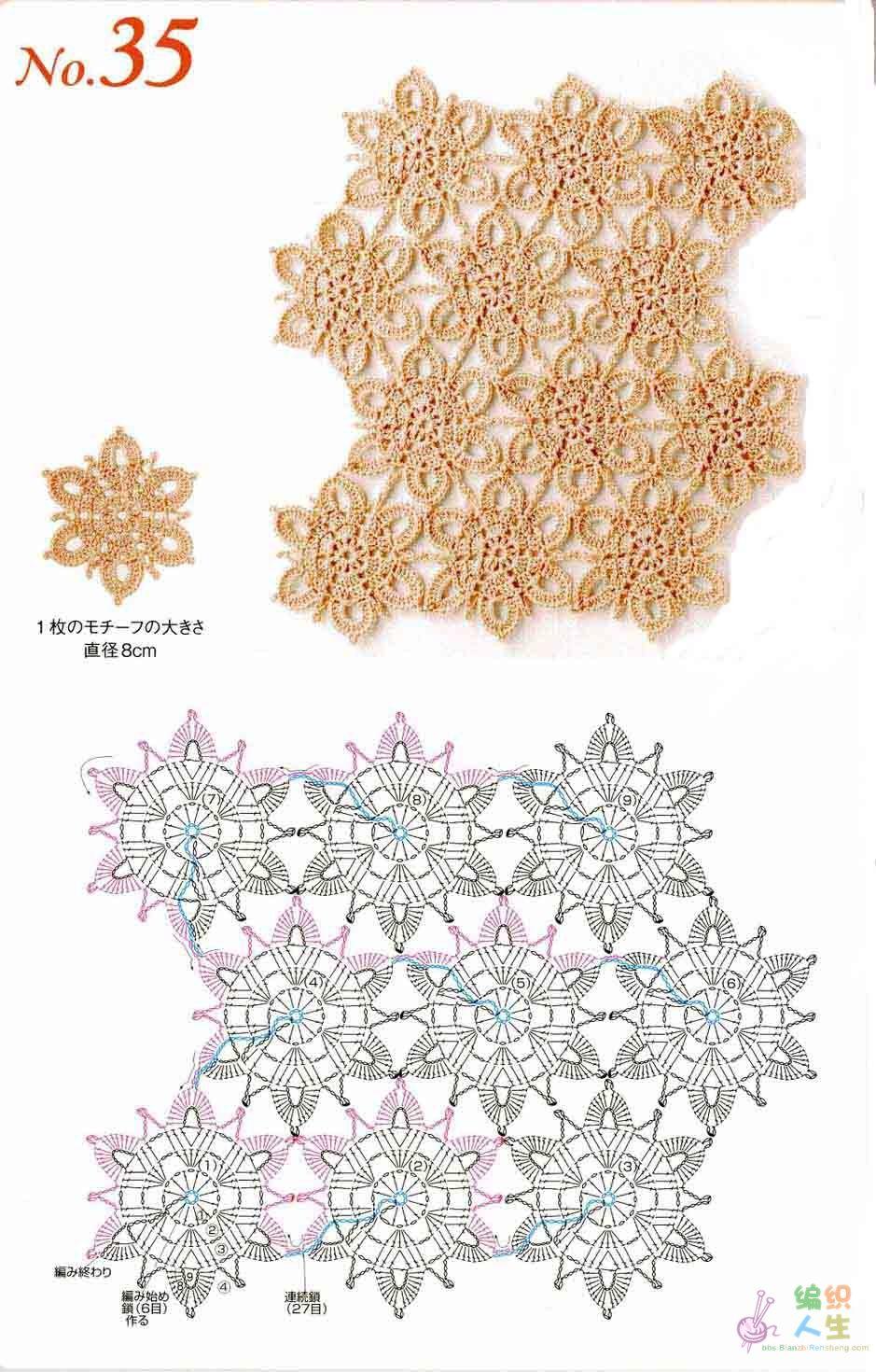 Clases de Puntos y Patrones. Libros - Patrones Crochet | bisuteria ...