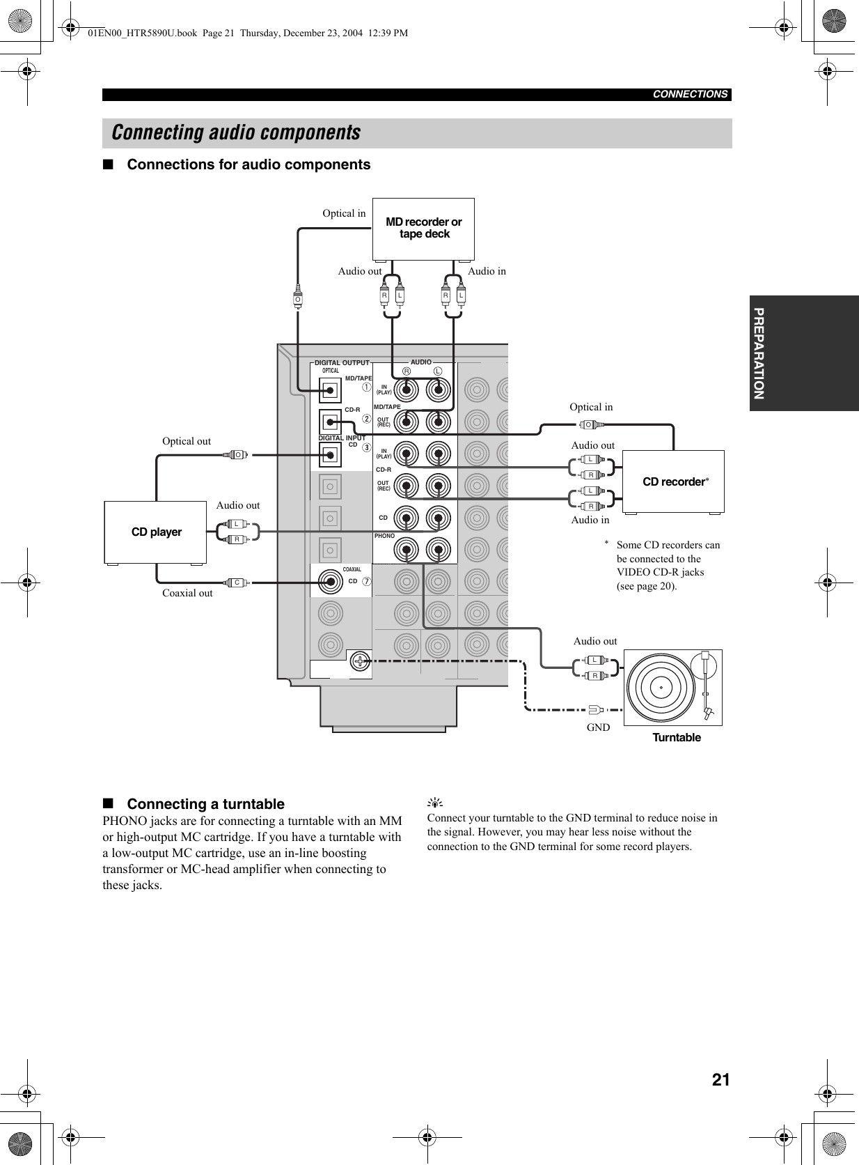 Unique Nikkai Car Stereo Wiring Diagram