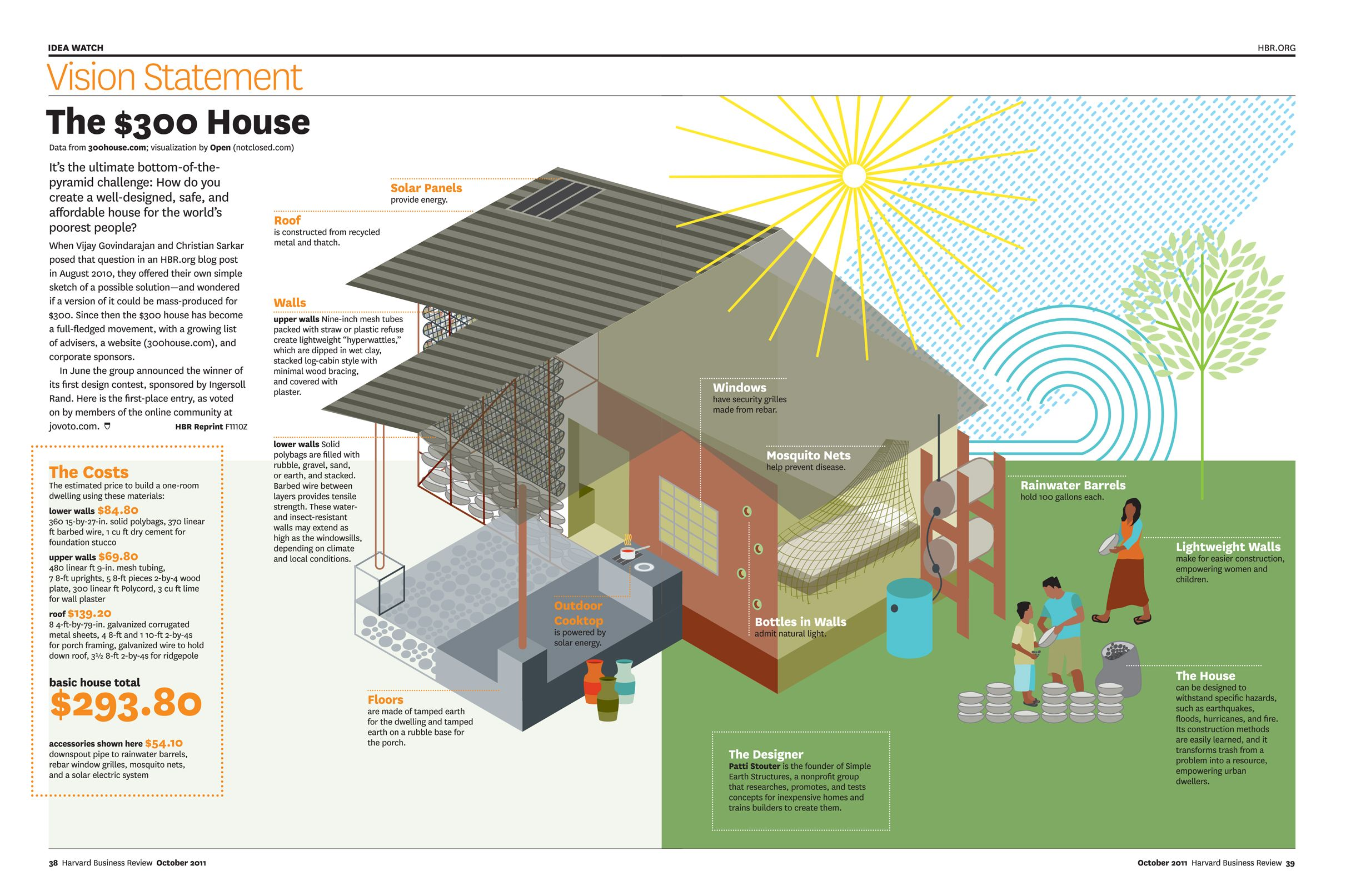 The 300 House House Vision Statement Harvard Business Review