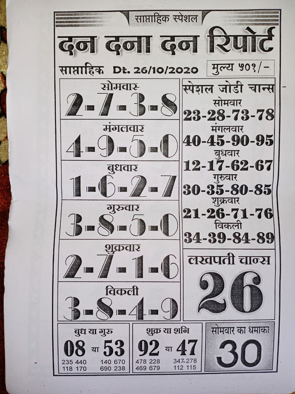 Pin by Tips Charts on sattamatkatips | Lotto numbers, Super lotto, Kalyan  tips