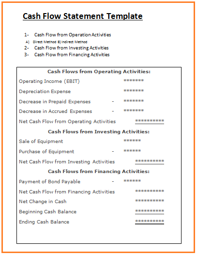 A Cash Flow Statement Template Is A Financial Document That Provides Valuable Information About A Compan Cash Flow Statement Accounting Basics Accounting Notes