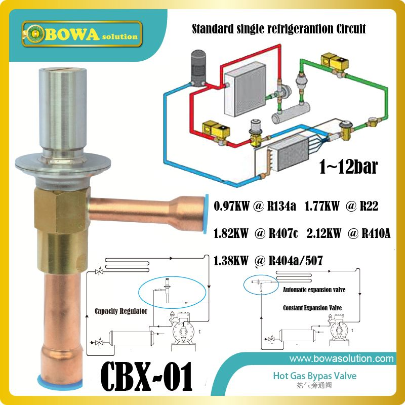 Cbx 1 R410a Constant Pressure Expansion Valve With Adjustable Evaporating Pressure Setting Replace Thr Refrigeration And Air Conditioning Hvac System Heat Pump