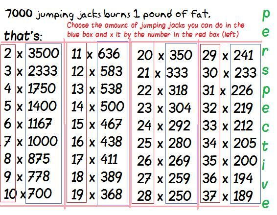 How to burn down thigh fat photo 4