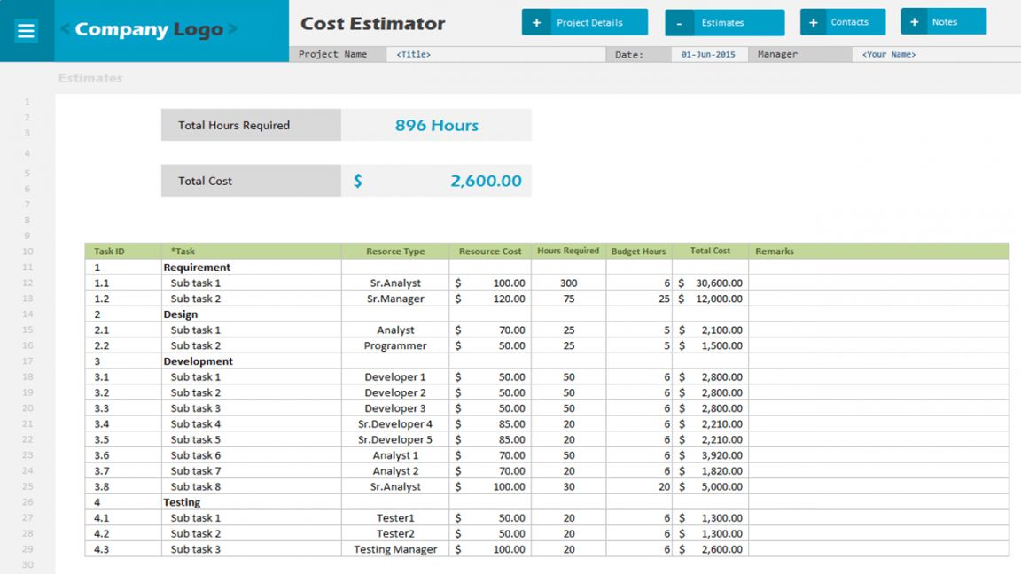 Browse Our Image of Project Cost Estimate And Budget