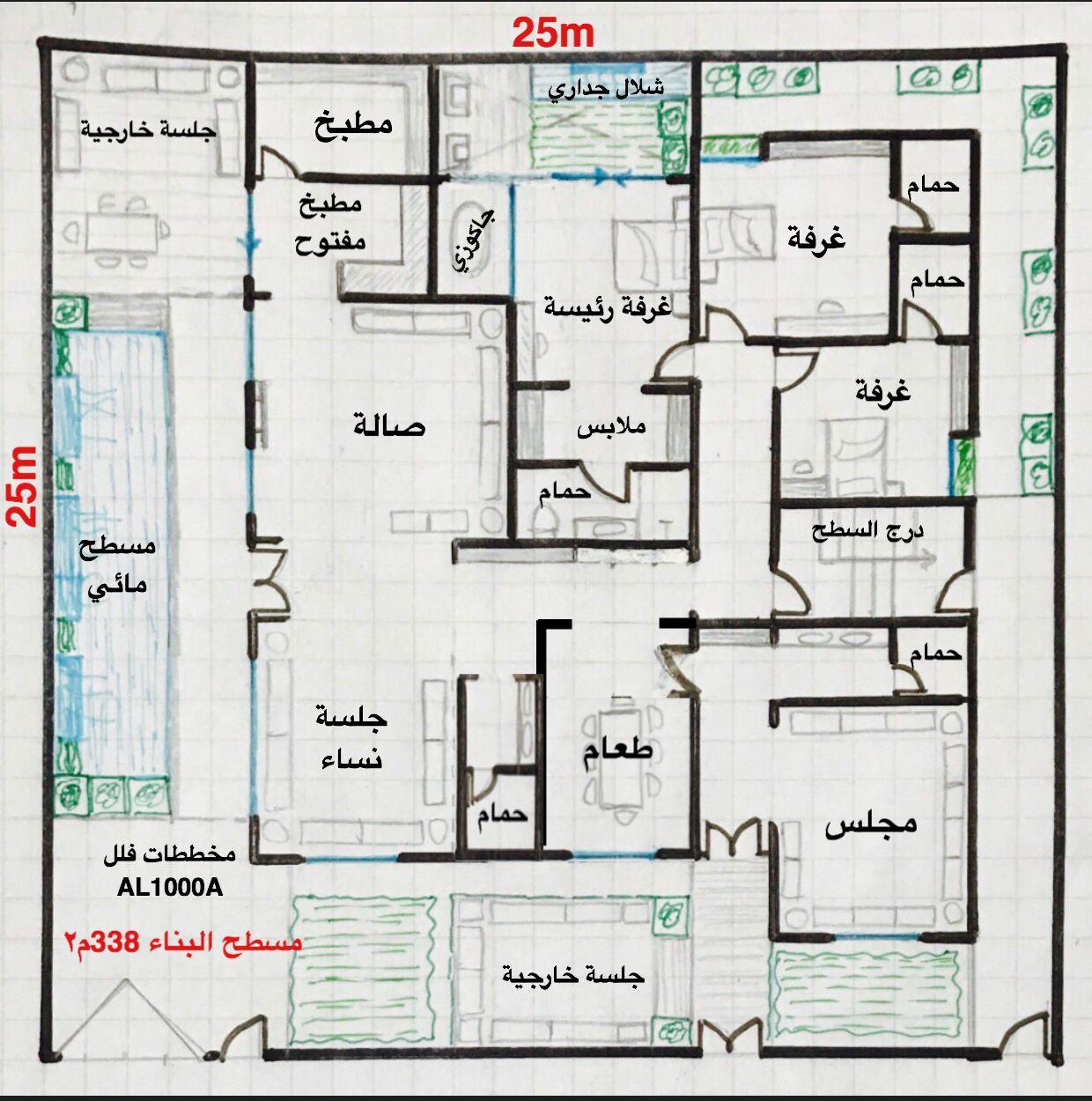 تصاميم معمارية مخطط دور واحد My House Plans Model House Plan Narrow House Plans