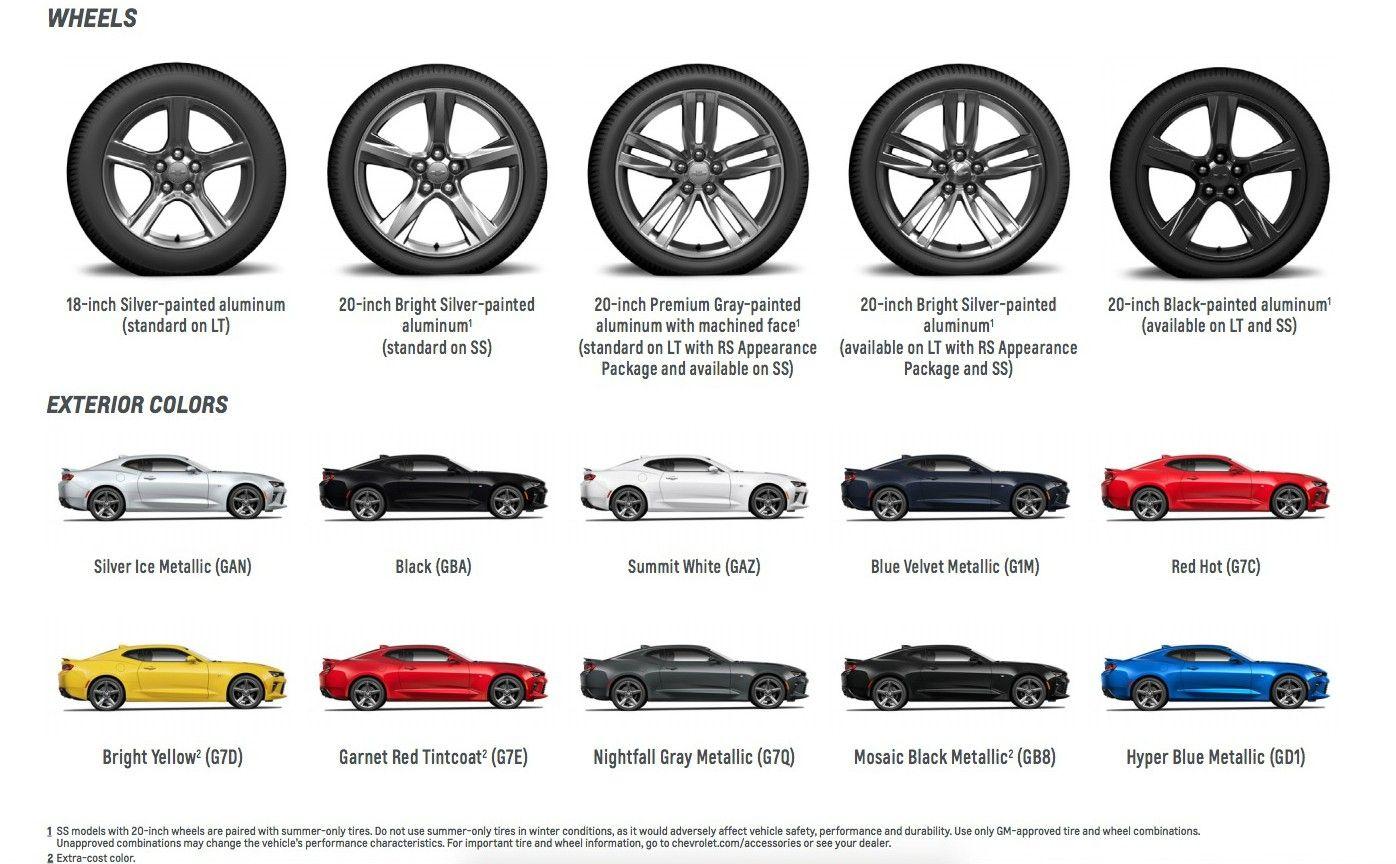2016 Camaro Playbook