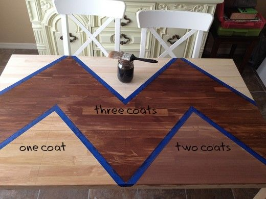 DIY Decorating - Staining Wood with Vinegar   Stained ...