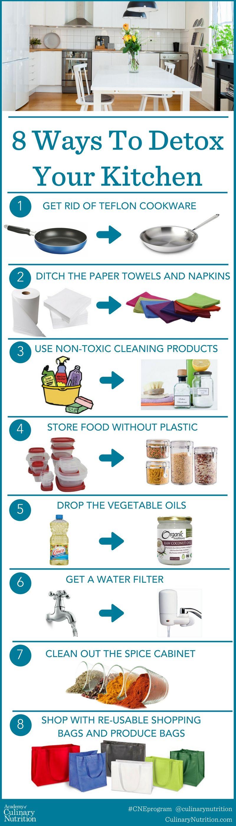8 Ways to Detox Your Kitchen