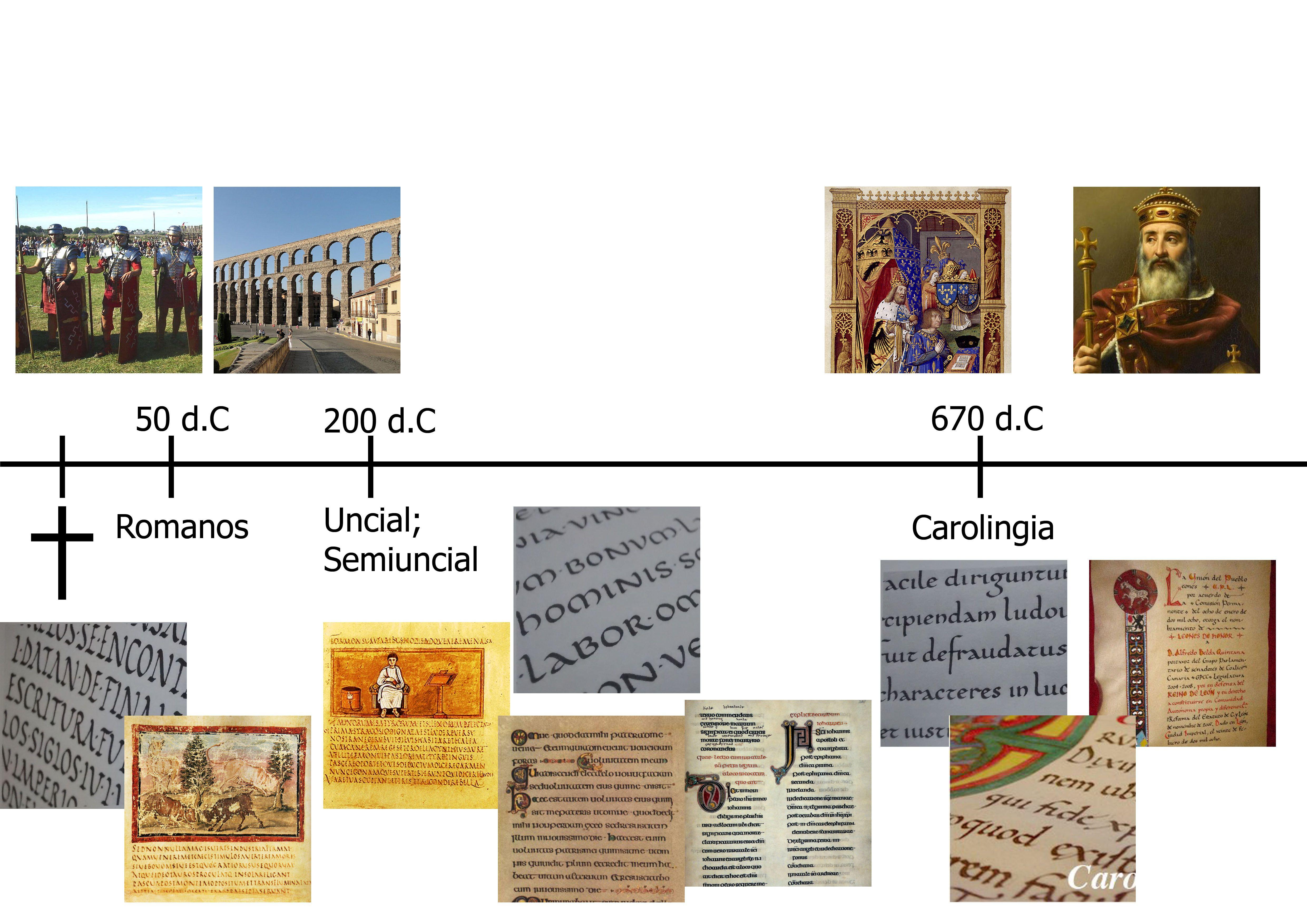 Linea del tiempo de la Escritura. | Taller de Diseño II | Pinterest