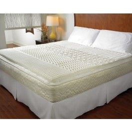 Surmatelas En Mousse Visco Lastique Rio Zone