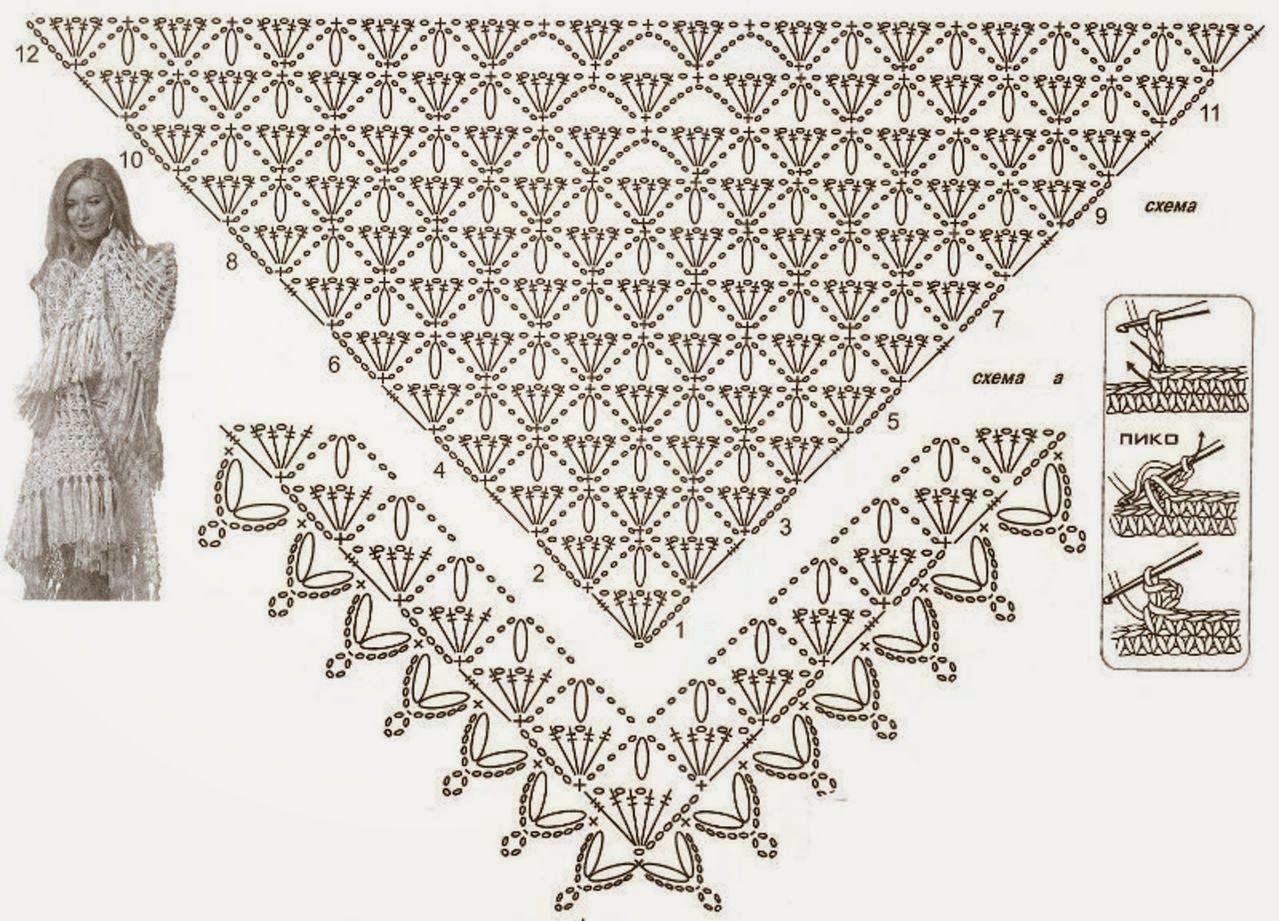 Chal triangular de ensueño | Todo crochet | Chales | Pinterest ...