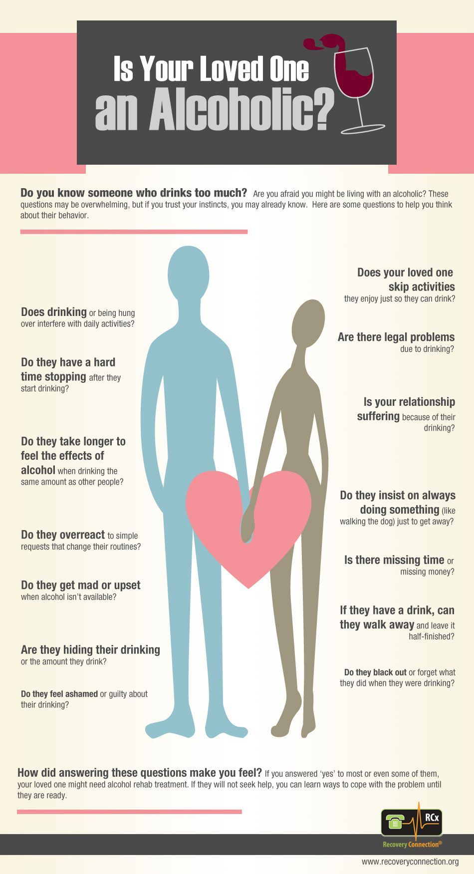 Is Your Loved One An Alcoholic It Is National Alcohol Screening Day