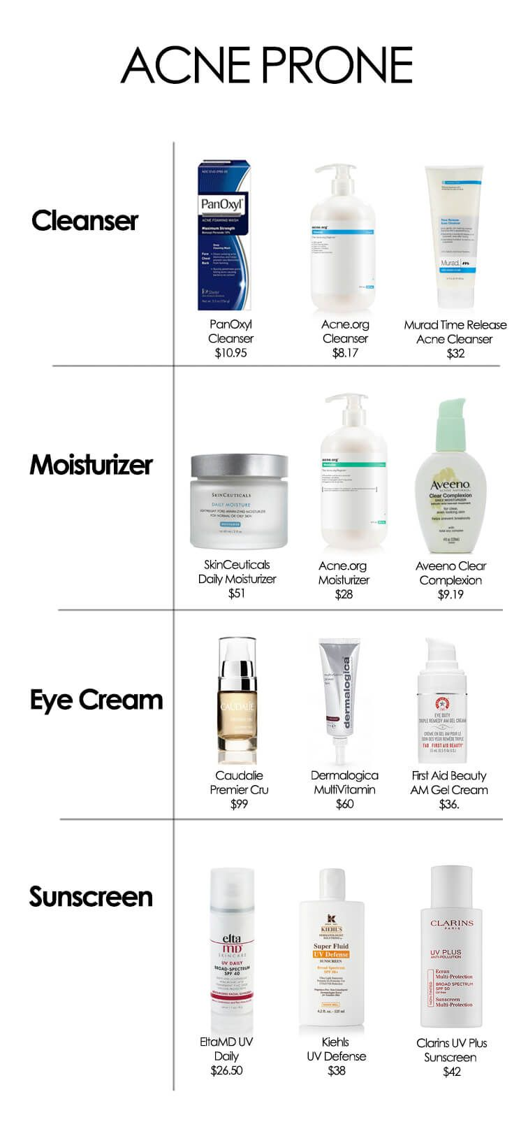 The Best Products For Your Skin Type Simply Sona Oily Skin Care Acne Skin Natural Skin Care