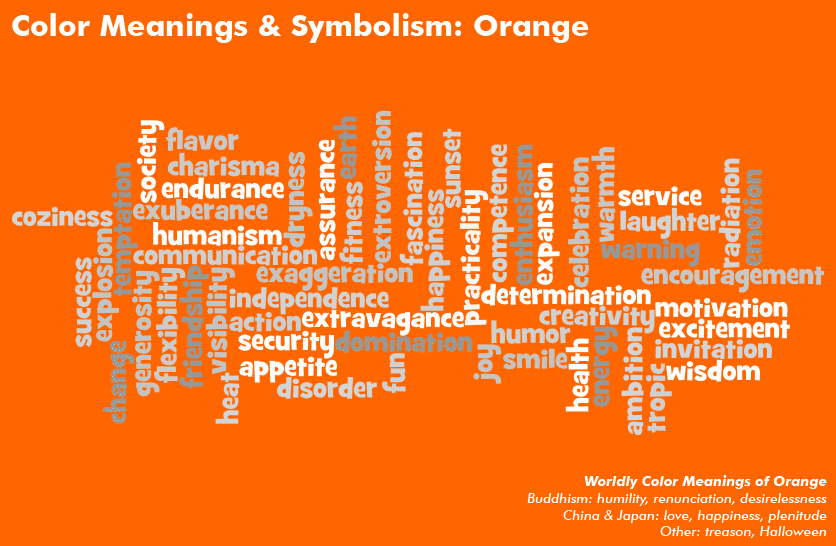 Color Meanings Symbolism Chart Orange Energy Pinterest