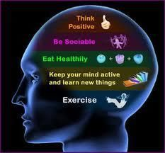 Simple Rules to follow for a healthy life.