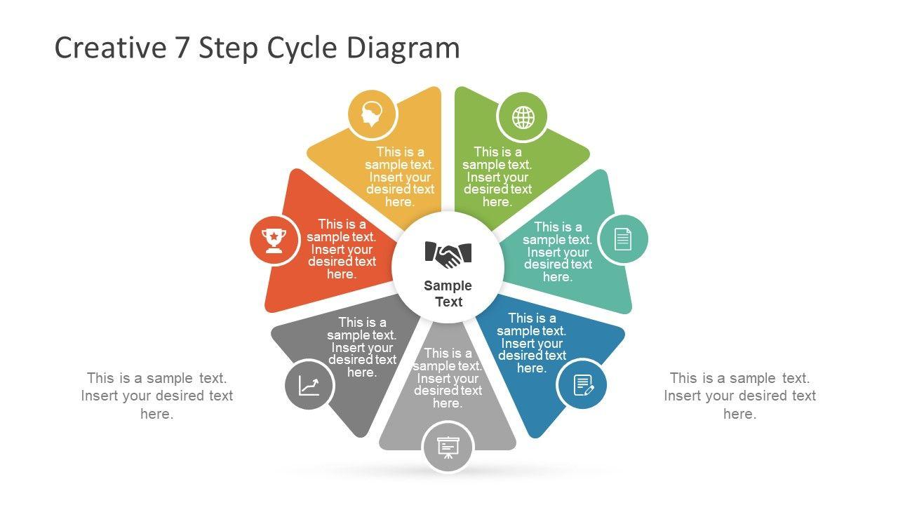 Creative 7 Step Cycle Diagram Slidemodel Powerpoint Powerpoint Design Powerpoint Templates