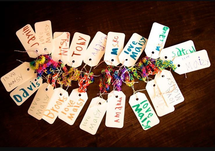 Ideas For Friendship Day Gifts Friendship day gifts, Diy