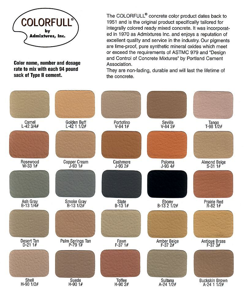 Tuscan Interior Paint Colors: Tuscan Color Pallet.