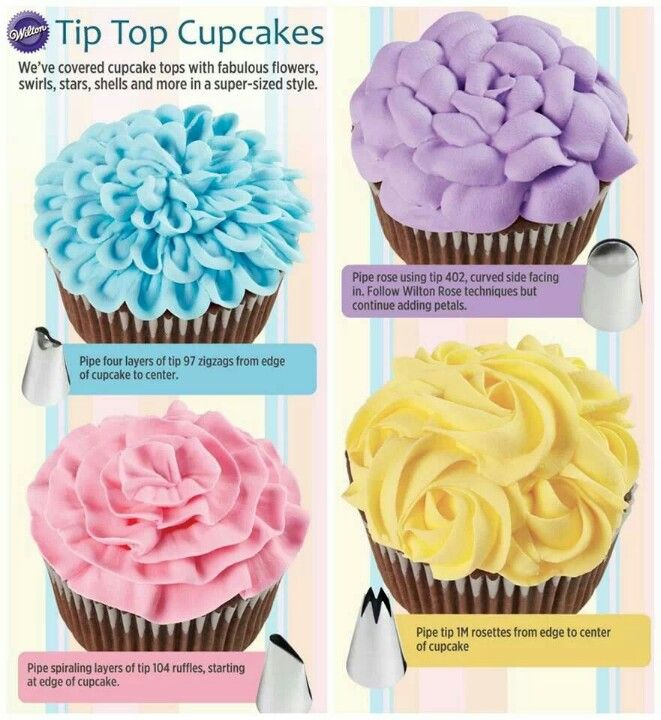 Easy cupcake icing technique from Wilton.  sc 1 st  Pinterest & Frosting techniques | Recipes to Cook | Pinterest | Frosting ...