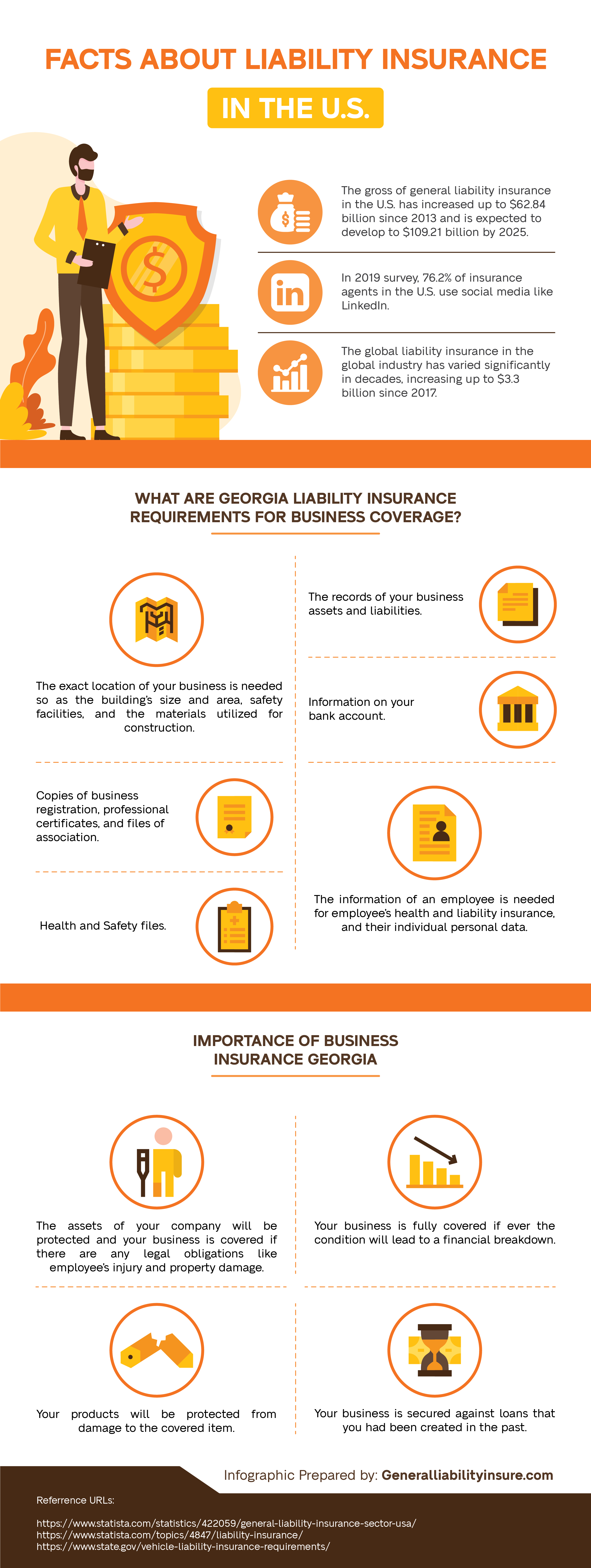 Need Business Insurance For Corporate Business? Business