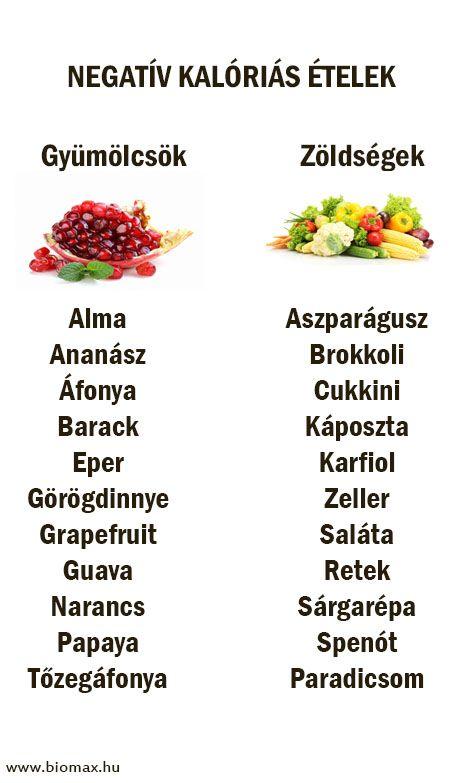 egészséges finom ételek fogyáshoz