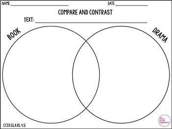 Elements of Drama Unit Grades 3-5 Common Core & TEKS