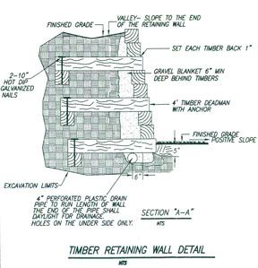 wooden retaining wall have beams will build - Timber Retaining Wall Design