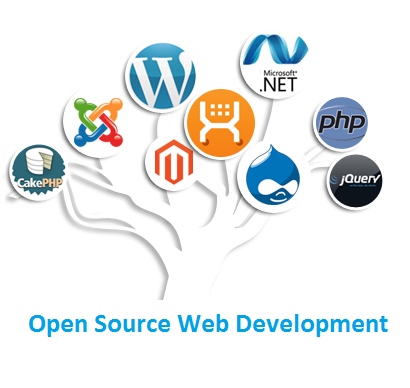 The modern web development tool provides the opportunity to