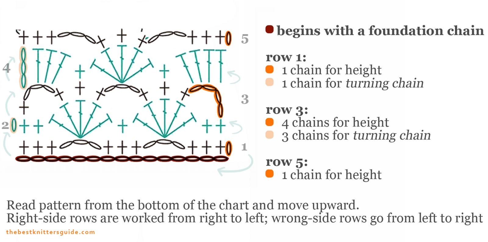 Resultados de la bsqueda de imgenes de google de http1bp how to read crochet charts bankloansurffo Images