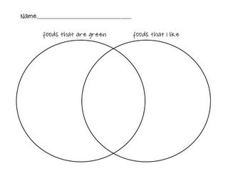 Green venn diagram activity green eggs and ham pinterest green venn diagram activity ccuart Gallery