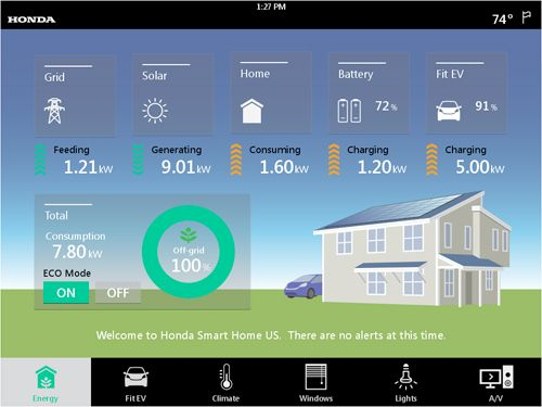 Honda smart home dashboard home automation pinterest for Home building app
