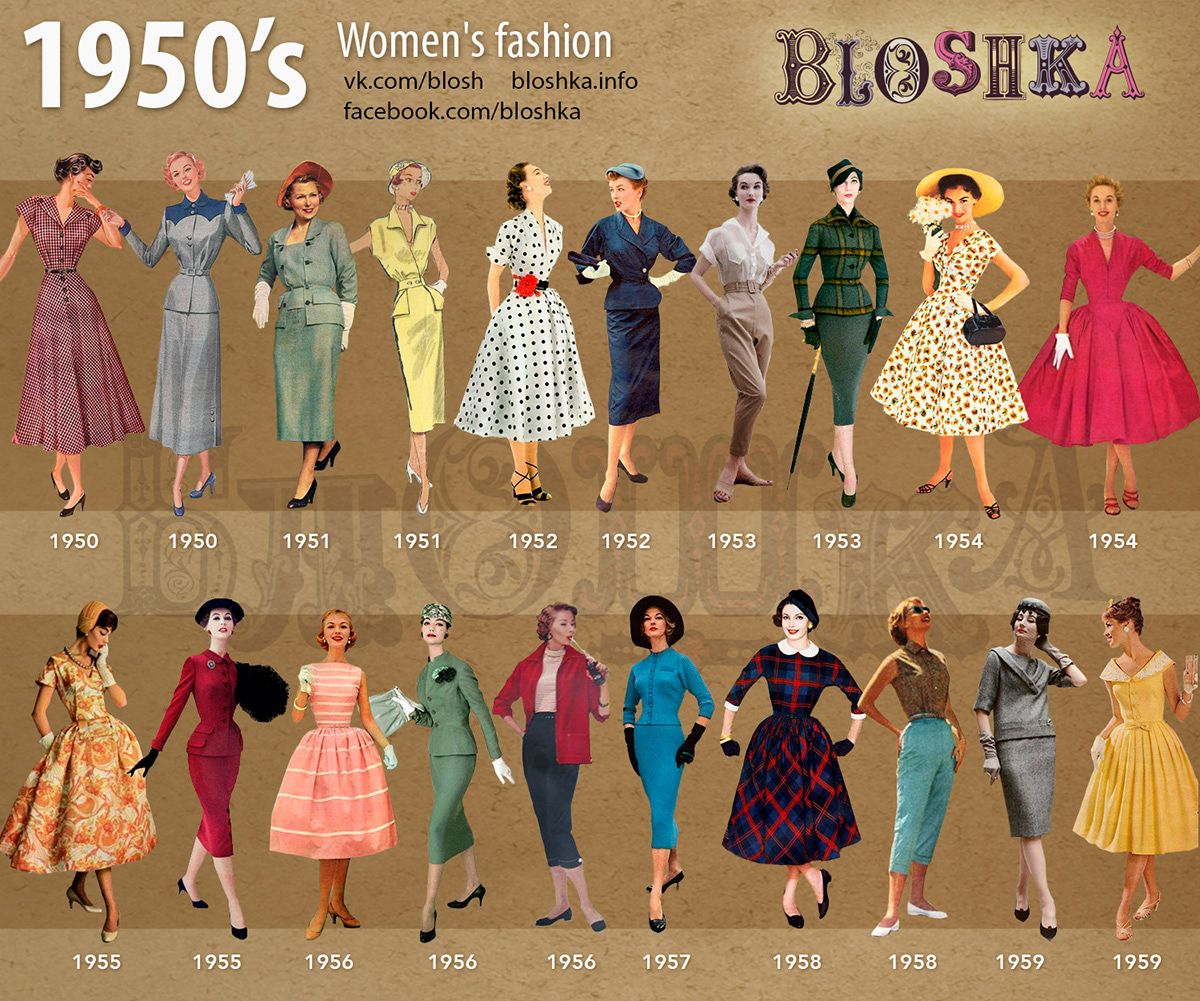1950's of Fashion on Behance #vintagefashion1950s