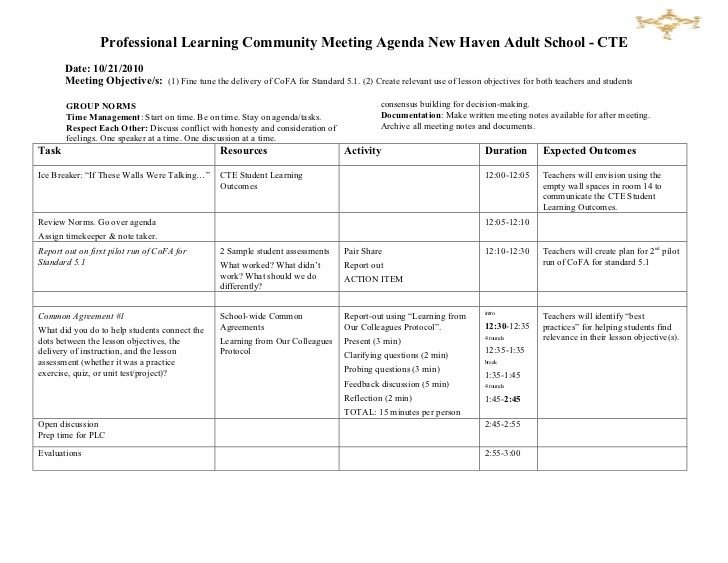 Sample PLC Training Agenda rti Pinterest Professional - example of agenda for a meeting