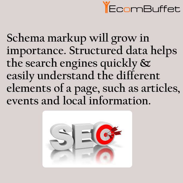 SEO and content marketing tips from EcomBuffet.com