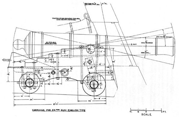 This scale drawing of one of Constitution's 24-pounders