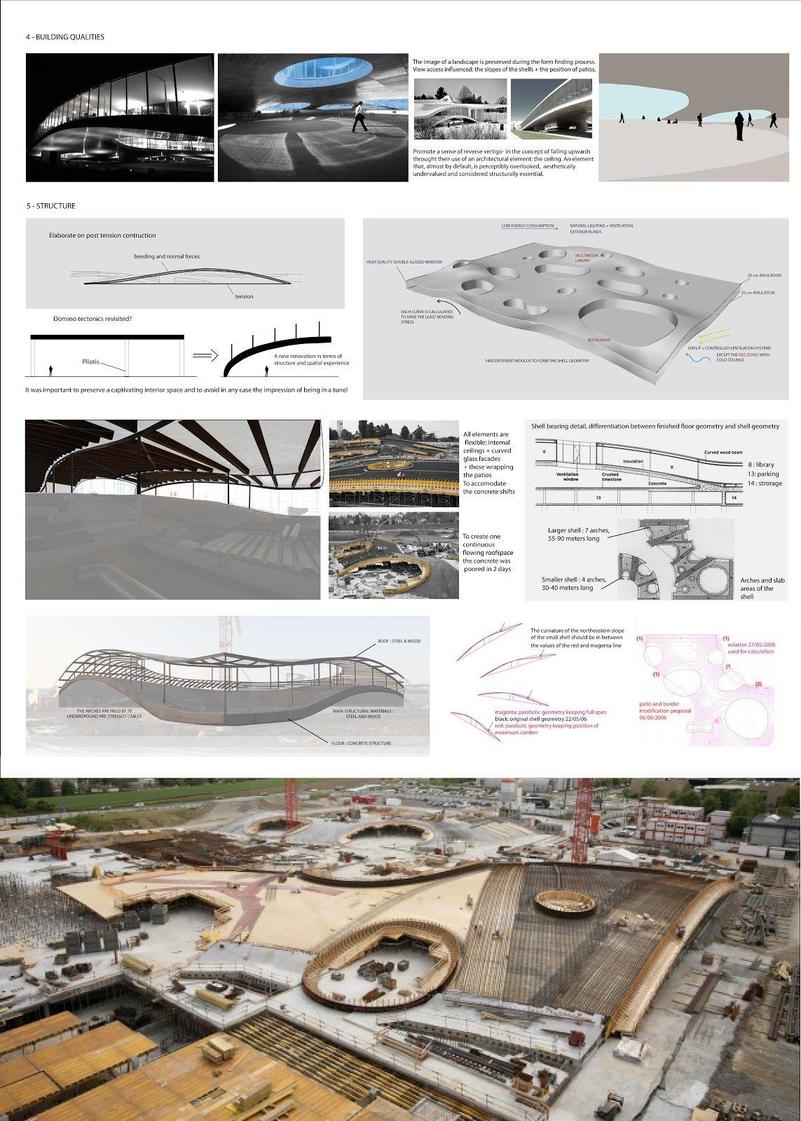SANAA Houses - Dezeen | MODEL - ARCHITECTURE | Pinterest