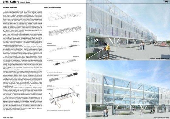 Blok Kultury w Gdańsku - projekt architektoniczny ośrodka kultury - Blok Kultury