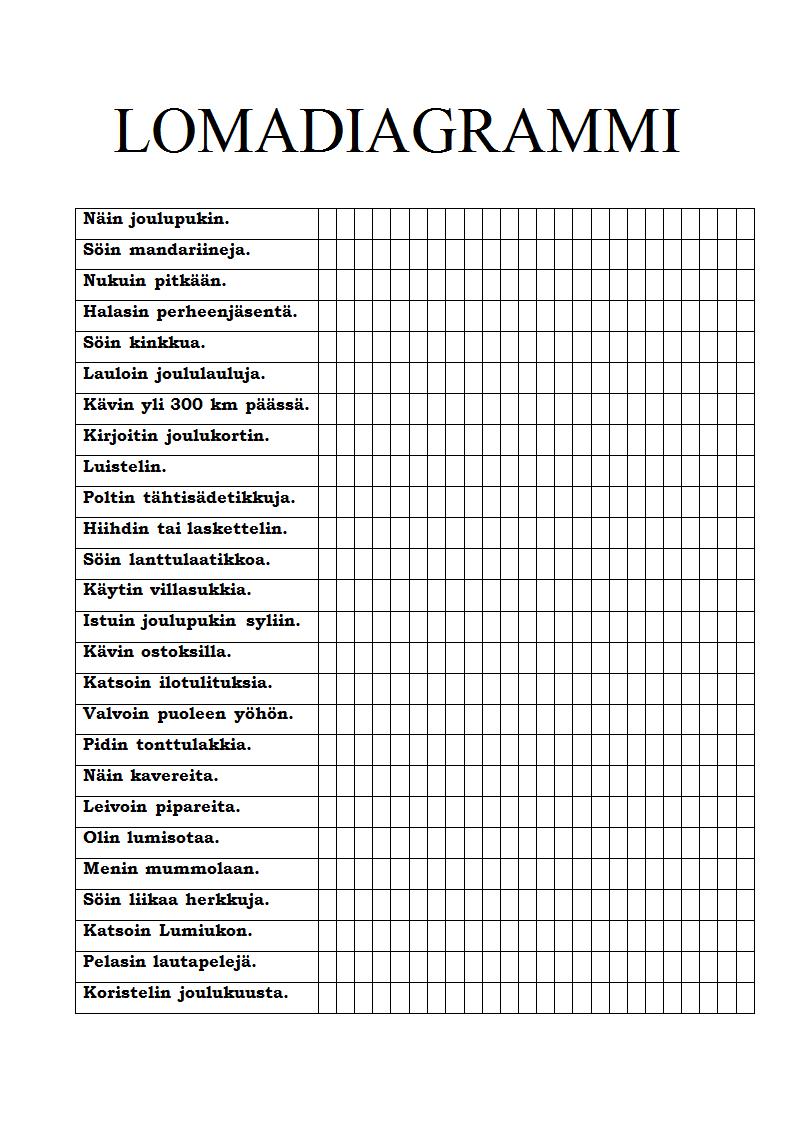 LOMADIAGRAMMI.docx