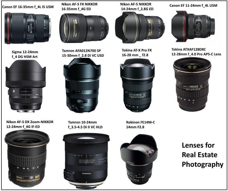 Lenses For Real Estate Photography Real Estate Photography Real Estate Photographer Photography Lenses