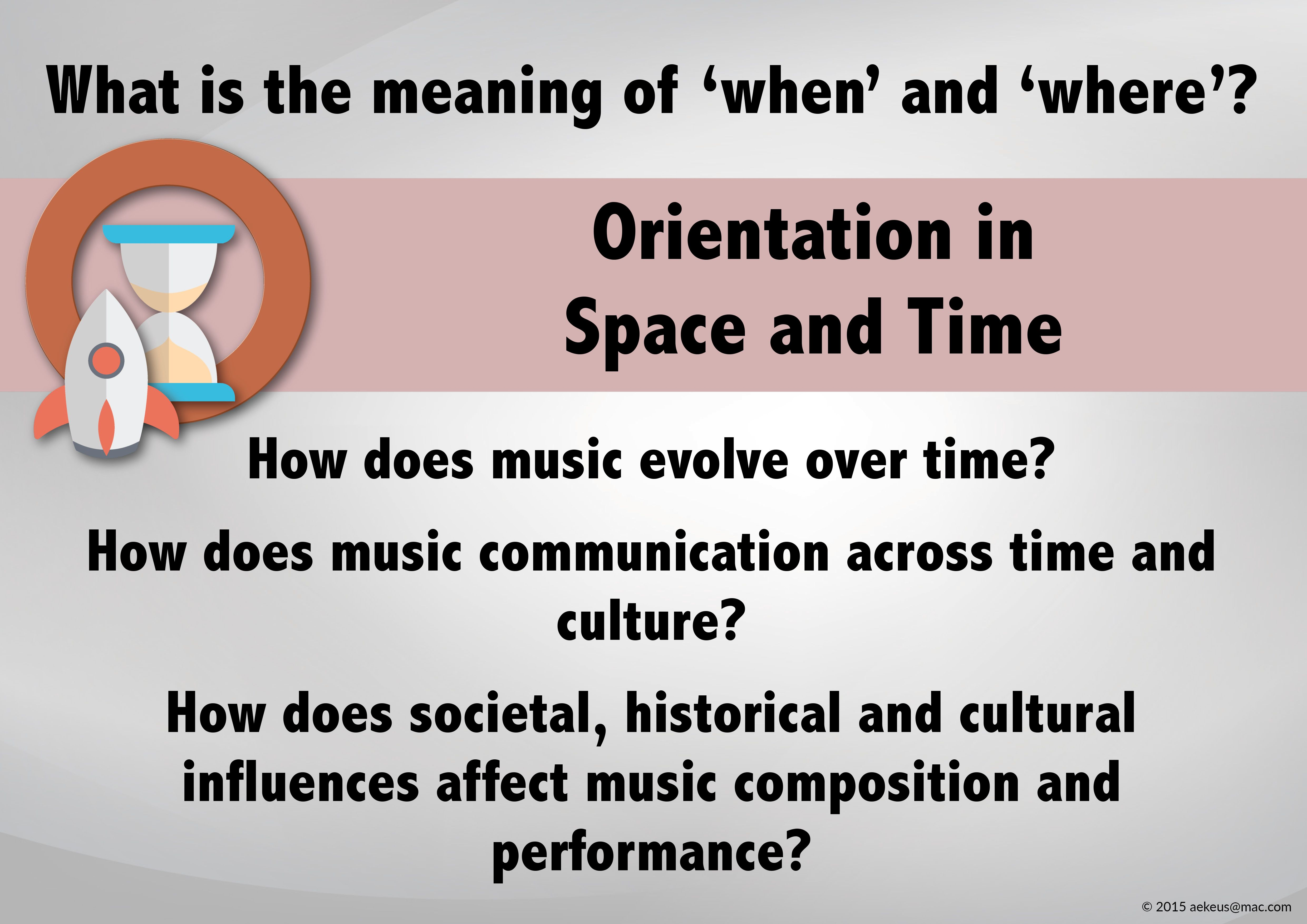 Music Specific Global Context Poster Orientation In Space And