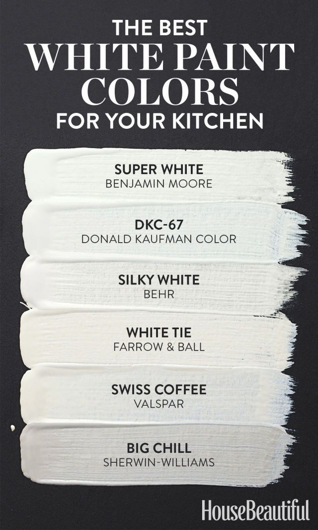 Best White Color For Kitchen Cabinets 6 White Paint Colors Perfect for Kitchens | White kitchen paint