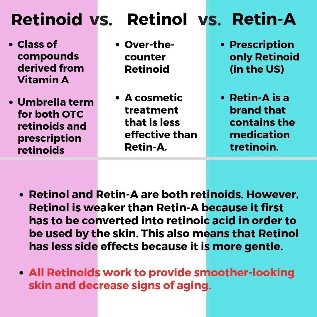 Hi friends lets compar skin science skin facts