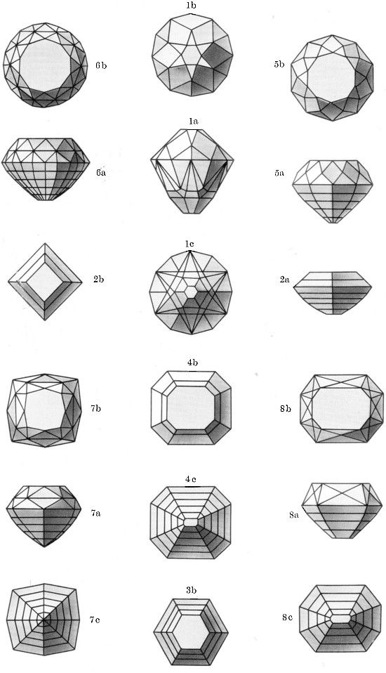 Plate 2: Star and step cuts: 1a, b, c, Star-cut (of Mr