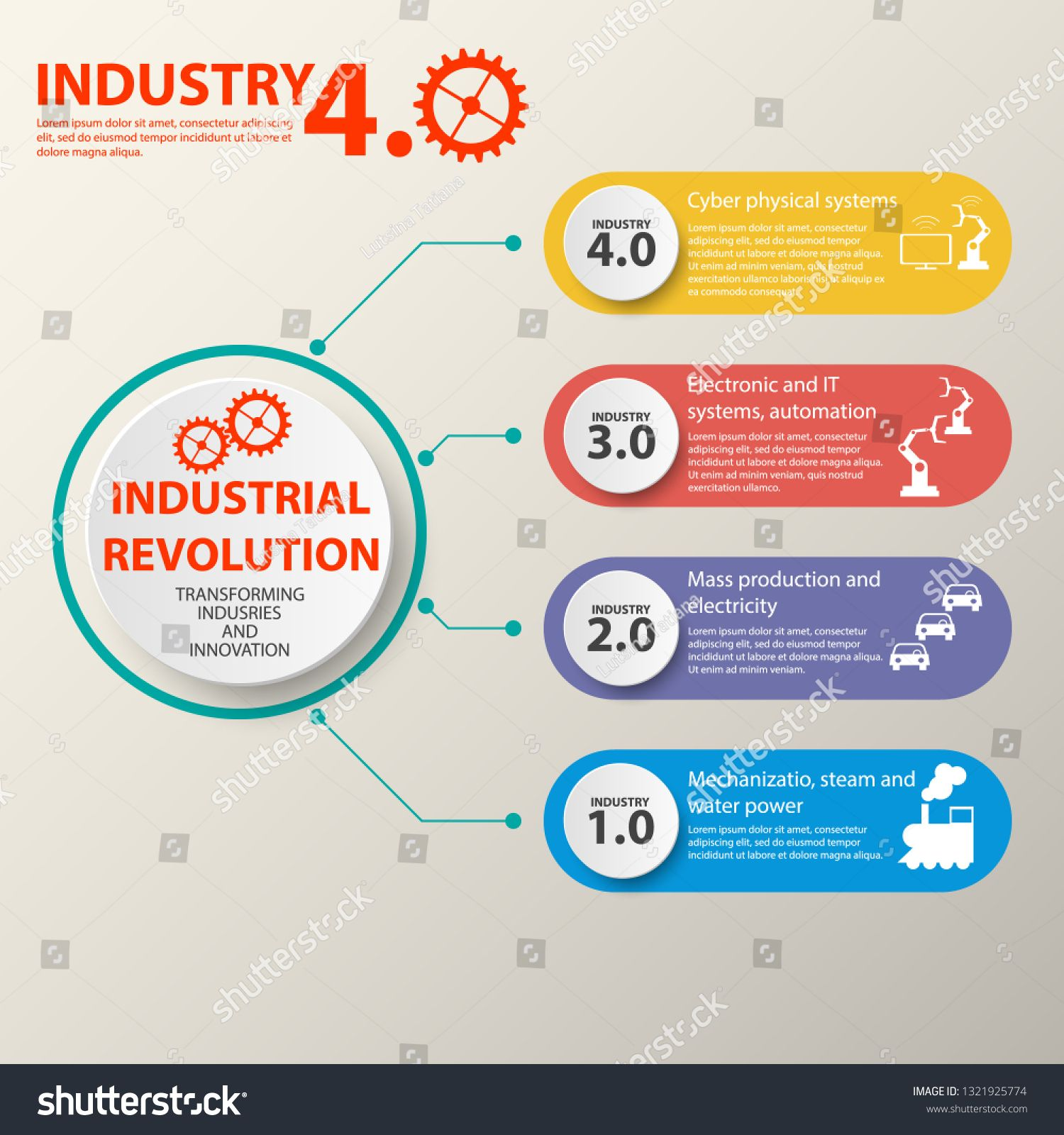 Physical Systems Cloud Computing Cognitive Computing Industry 4 0 Infographic Industry 4 0 Cyber Physical Systems Concept I Revolusi Industri Brosur Belajar