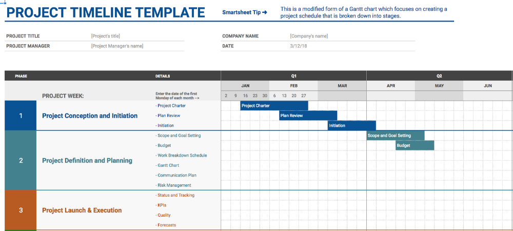 11 of the best free google sheets templates for 2020 in gantt chart project timeline template management