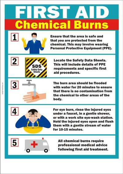 First Aid for Chemical Burns