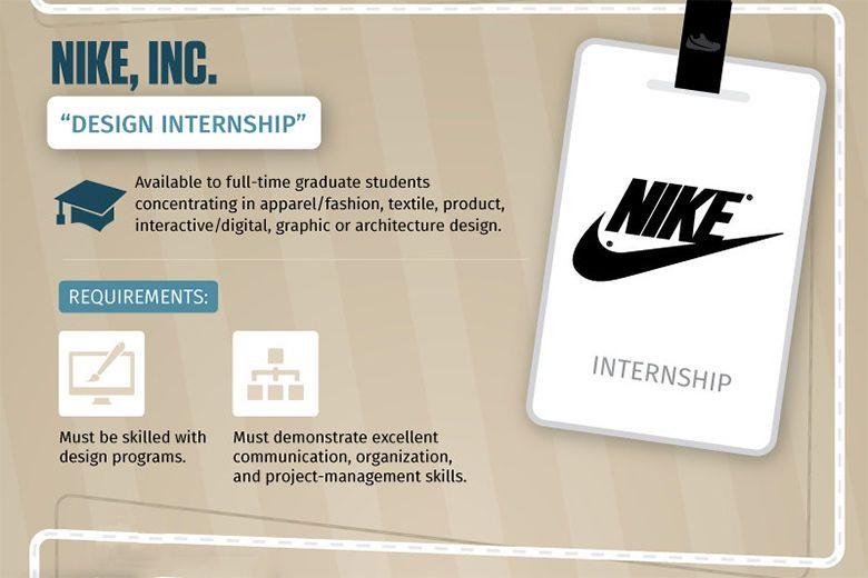 musicas obesidad Superposición  Nike Internships available in 2020 | Internship, Virtual jobs, Top business  ideas